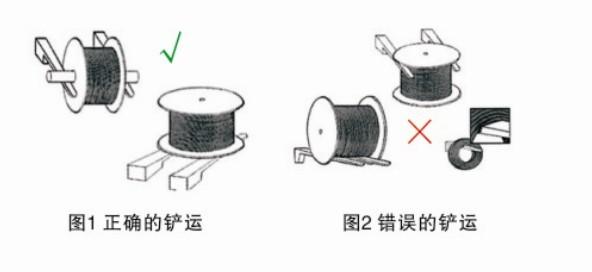 钢绳怎样正确的运输和装卸?